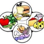Плюсы и минусы раздельного питания